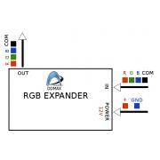 Expander - wzmacniacz sygnału